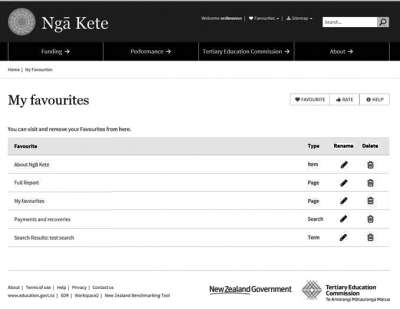 Nga Kete favourites screen